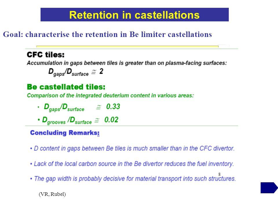 Retention in castellations