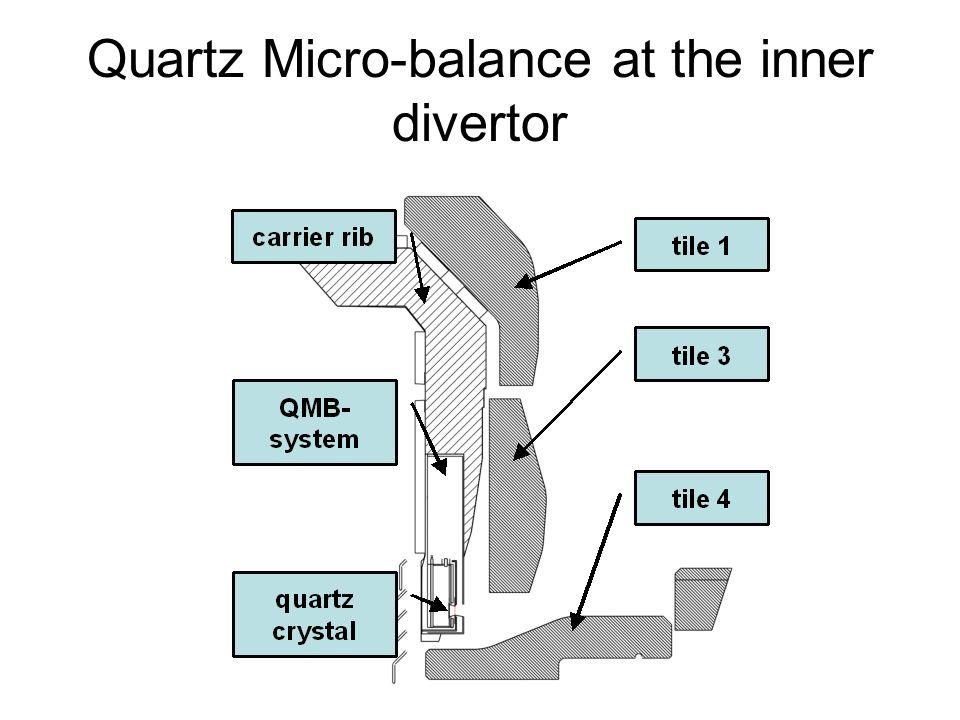 Quartz Micro-balance at the inner divertor