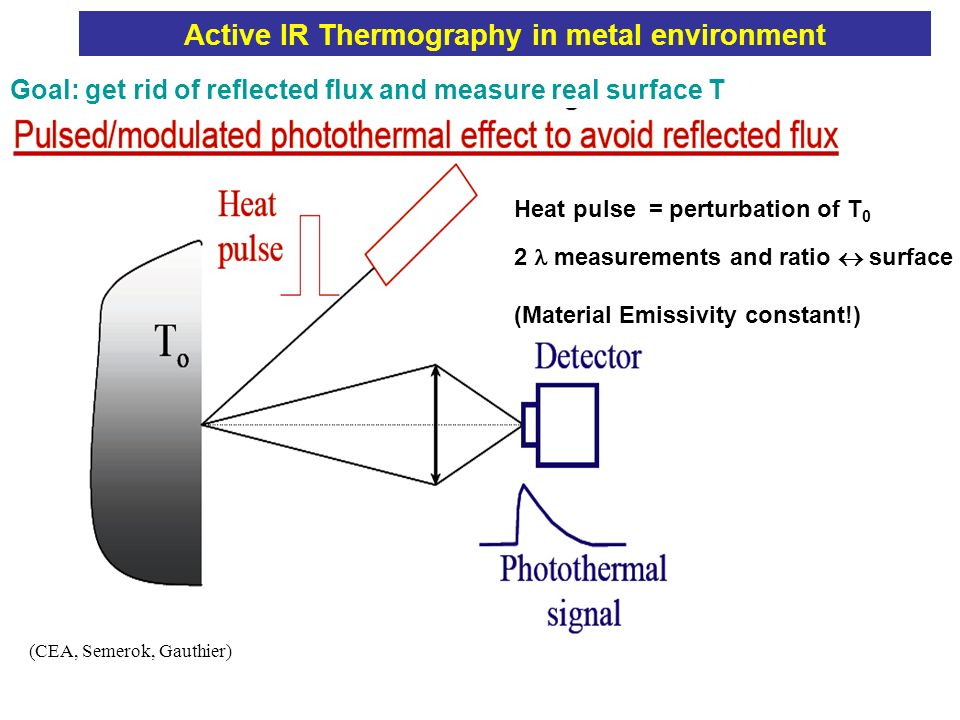 Active IR Thermography in metal environment