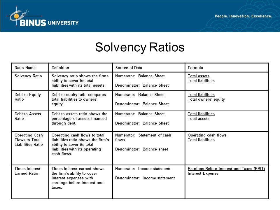 balance sheet ratios