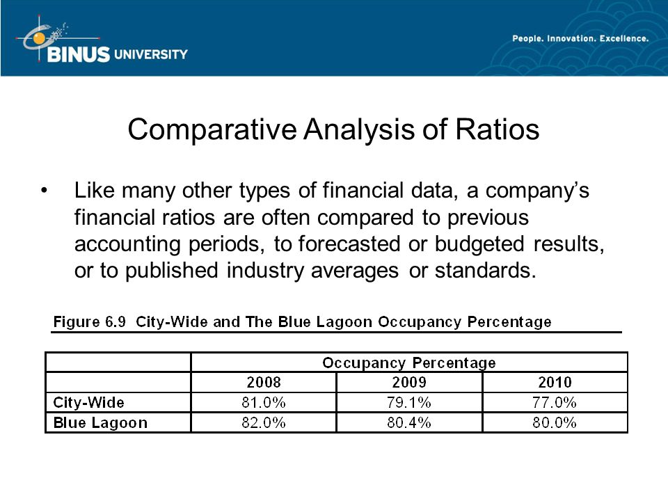 limitations of industry average ratios Financial analysis: instantly analyze the financial statements of any company or industry five-year ratio analysis all companies and any industry accounting ratios.