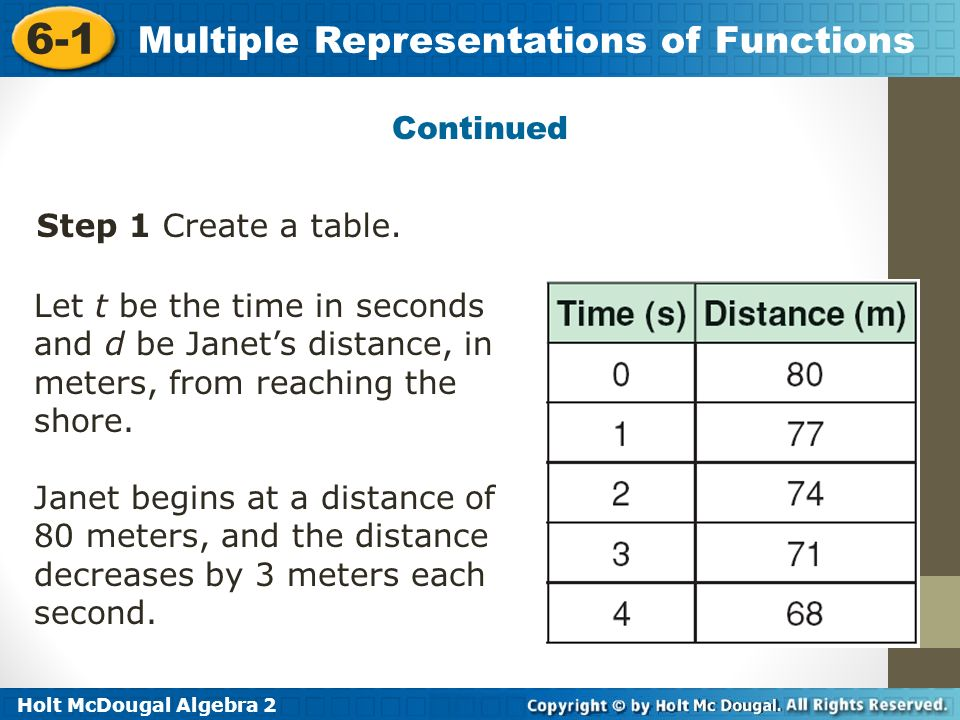 6 1 multiple representations of functions warm up ppt for Table 6 3 gives the mean distance