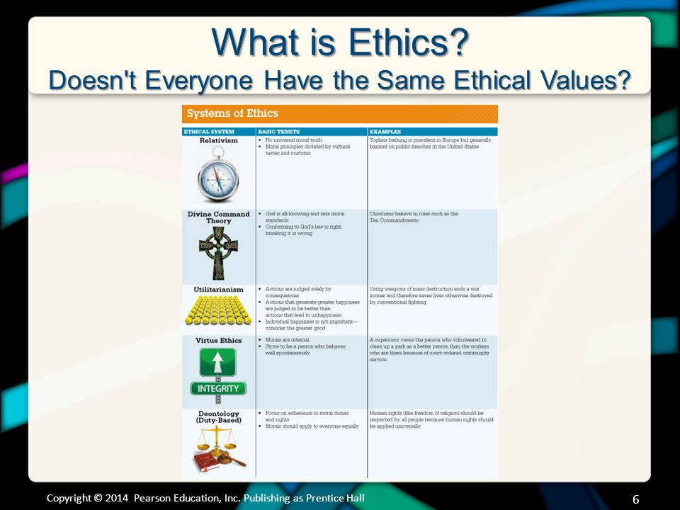 Advantages & Disadvantages of Ethical Compliance in an Organization