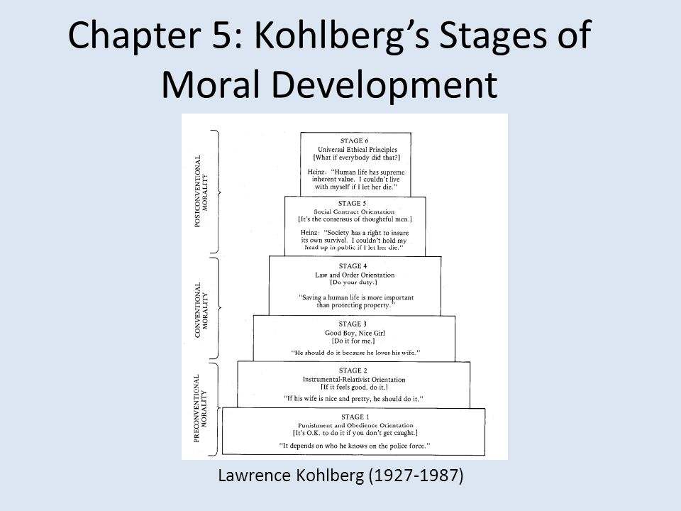 stages of ethical development Summarize the stages of piaget's theory of cognitive development  post- conventional moralists live by their own ethical principles—principles that  typically.
