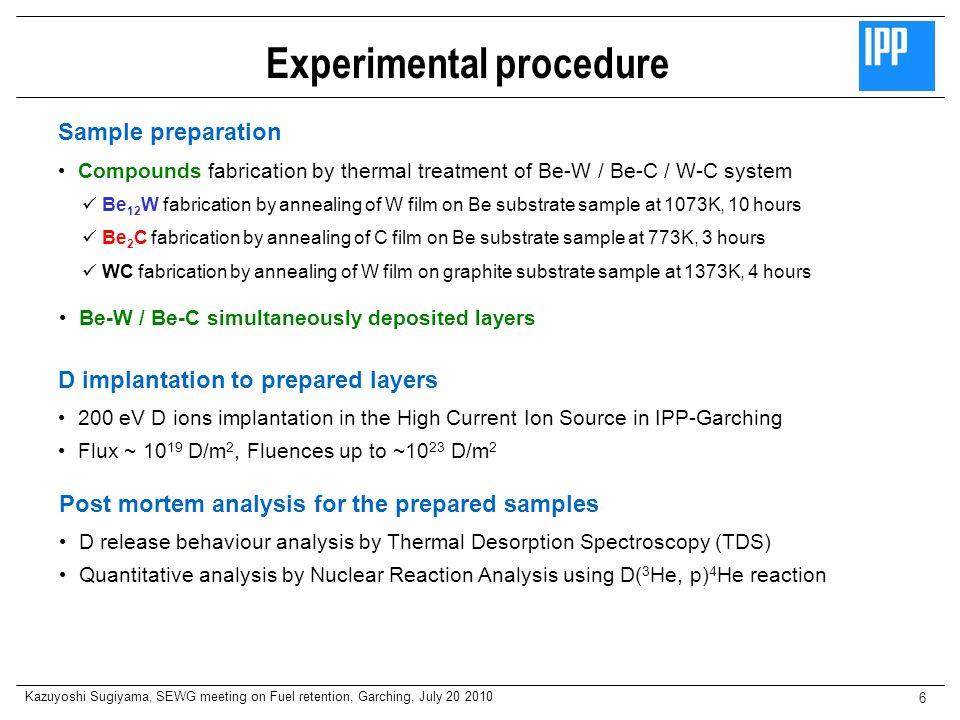 Experimental procedure