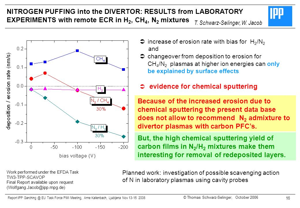 NITROGEN PUFFING into the DIVERTOR: RESULTS from LABORATORY EXPERIMENTS with remote ECR in H2, CH4, N2 mixtures