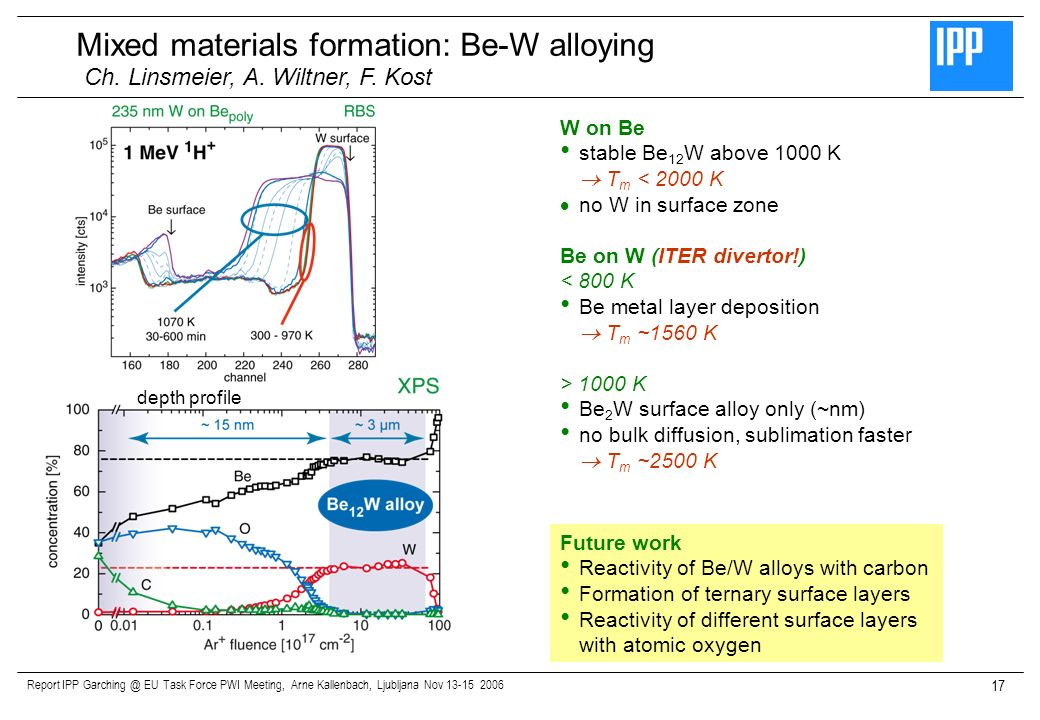 Mixed materials formation: Be-W alloying