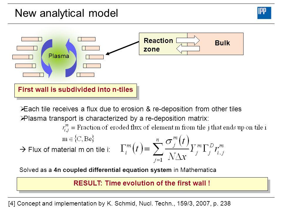 New analytical model Reaction Bulk zone