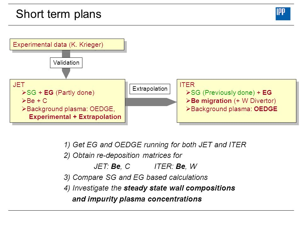 Short term plans 1) Get EG and OEDGE running for both JET and ITER