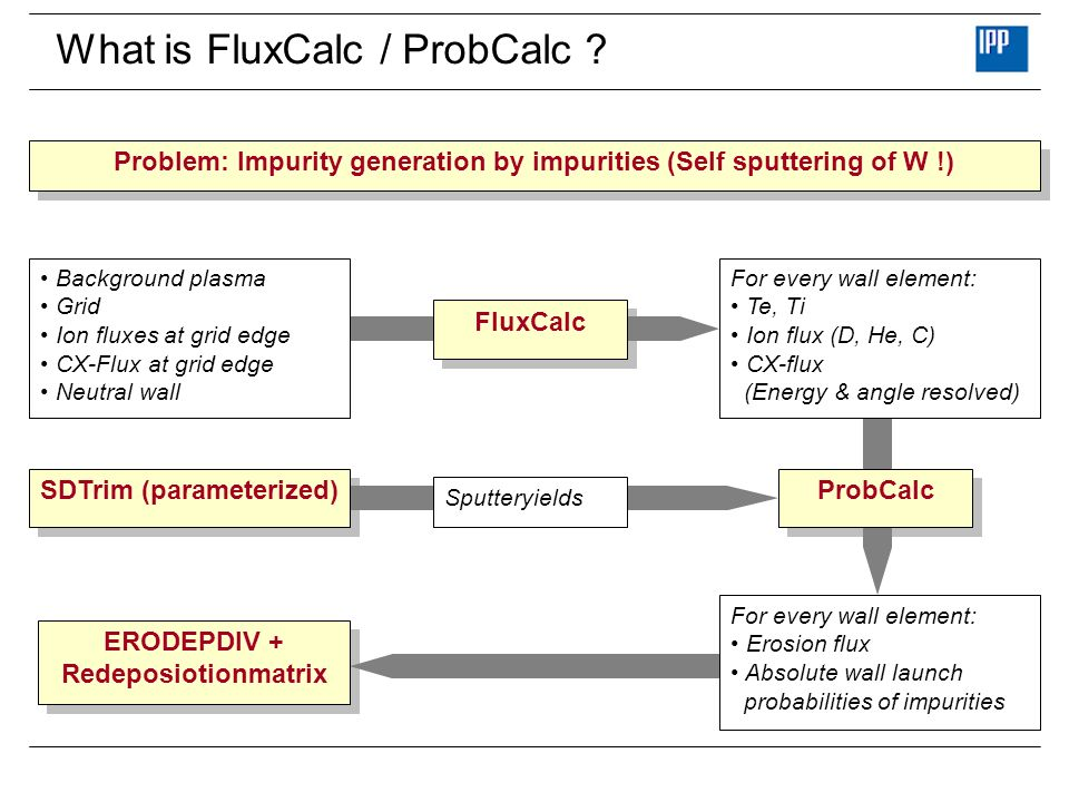 What is FluxCalc / ProbCalc