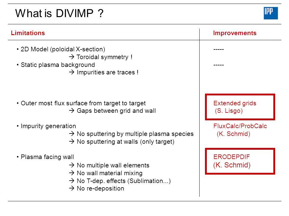 What is DIVIMP Limitations Improvements