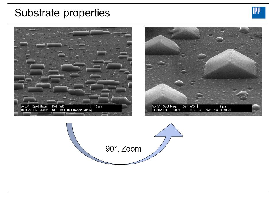Substrate properties 90°, Zoom