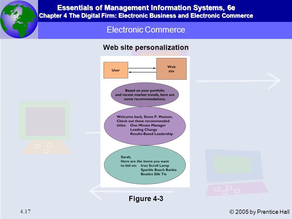 Web site personalization