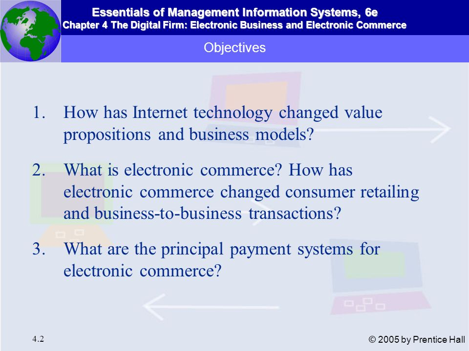 What are the principal payment systems for electronic commerce