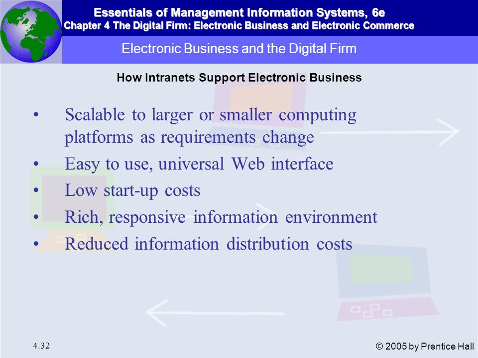 Electronic Business and the Digital Firm