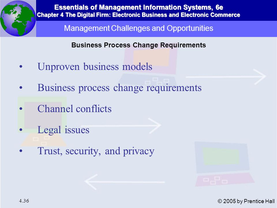 Management Challenges and Opportunities