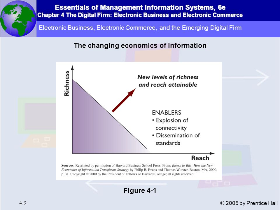 The changing economics of information