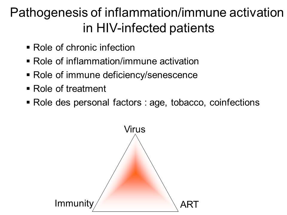 Pathogenesis of inflammation/immune activation