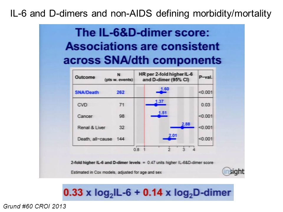 IL-6 and D-dimers and non-AIDS defining morbidity/mortality