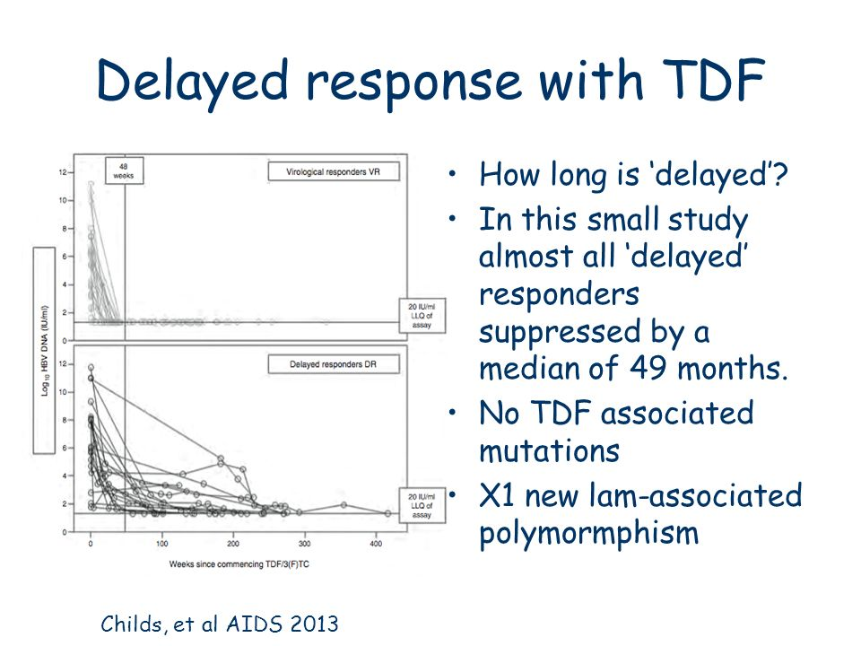 Delayed response with TDF
