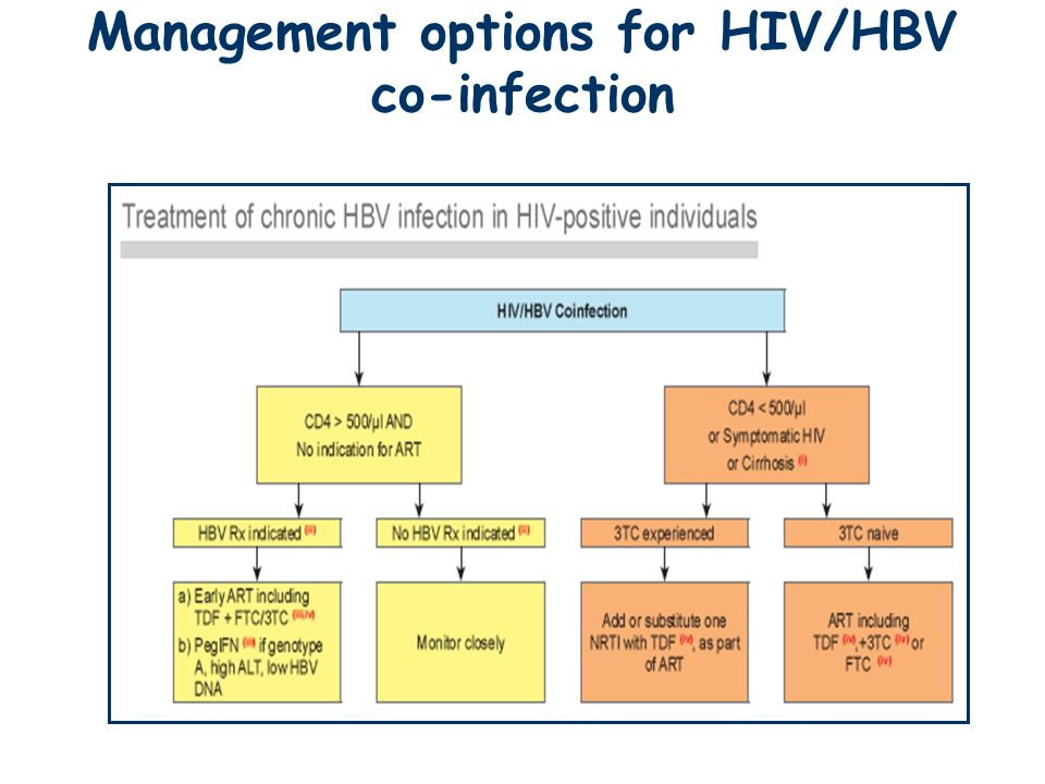 Management options for HIV/HBV co-infection