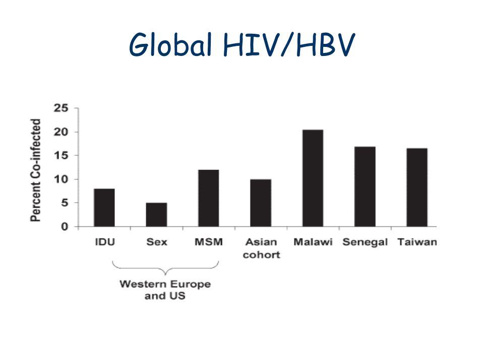 Global HIV/HBV Thio, C. Hepatology 2009; 49(5): s138