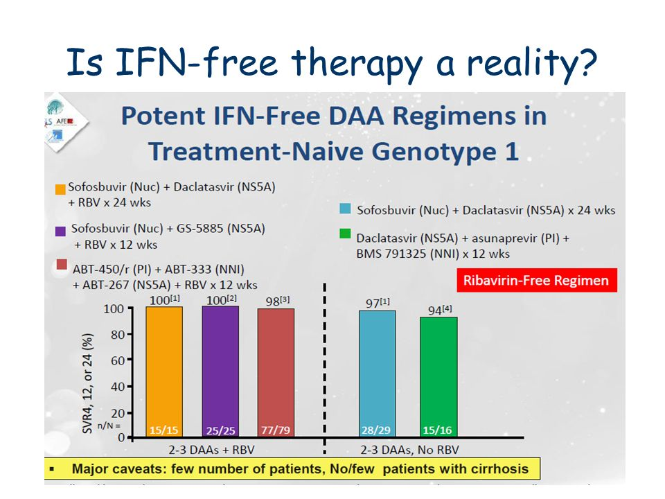 Is IFN-free therapy a reality