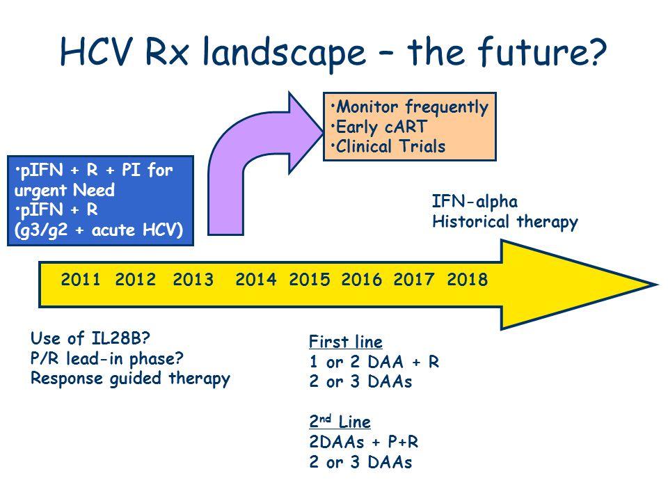 HCV Rx landscape – the future