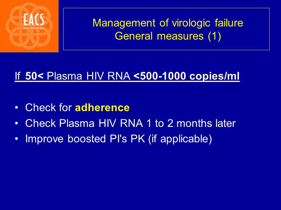 Management of virologic failure General measures (1)