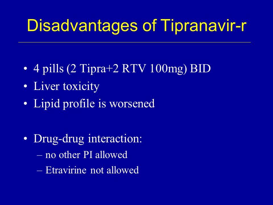 Disadvantages of Tipranavir-r