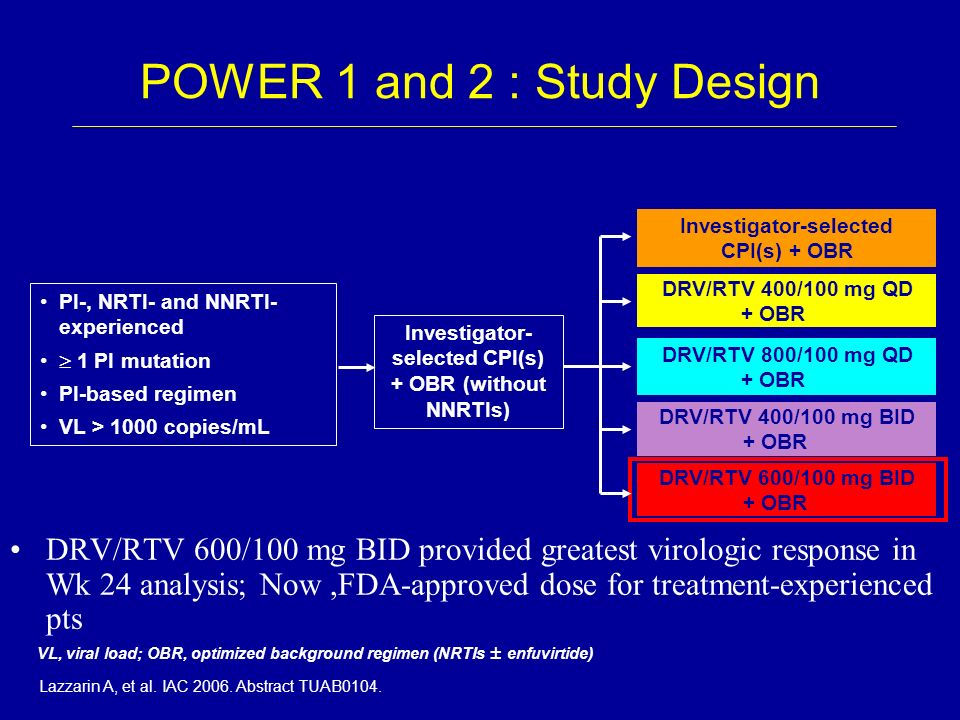 POWER 1 and 2 : Study Design