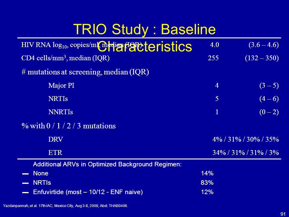 TRIO Study : Baseline Characteristics