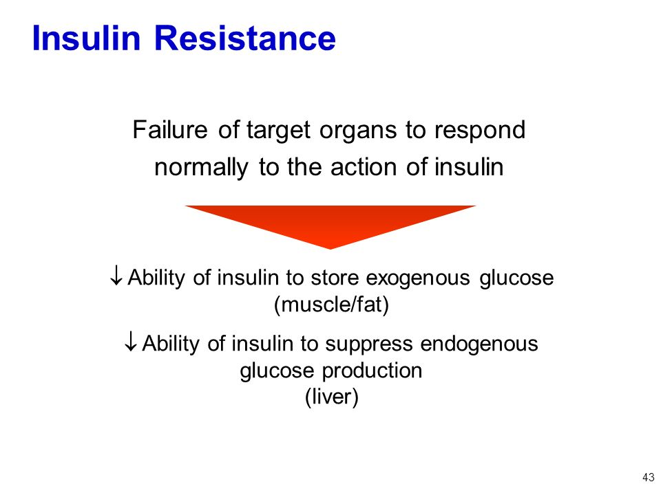 Insulin Resistance Failure of target organs to respond