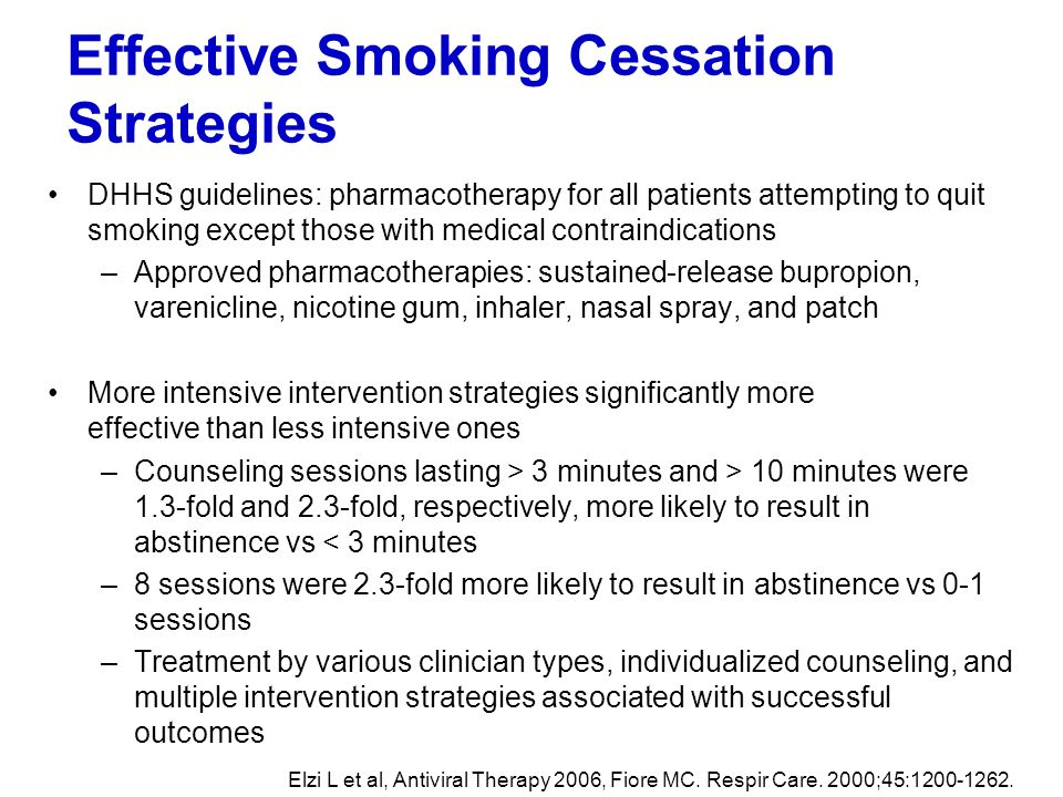Effective Smoking Cessation Strategies