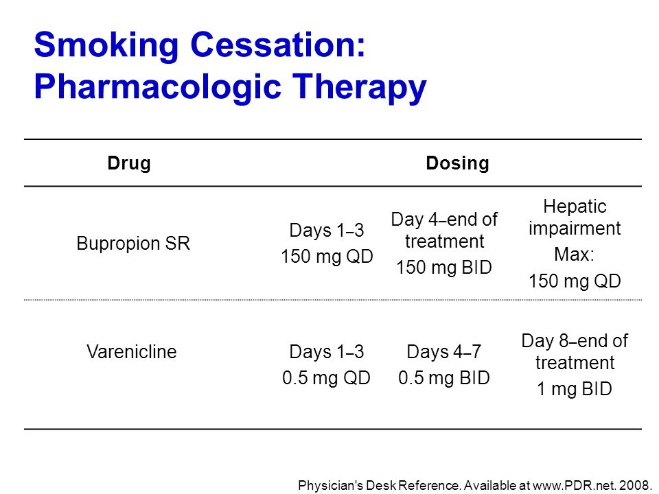 Smoking Cessation: Pharmacologic Therapy