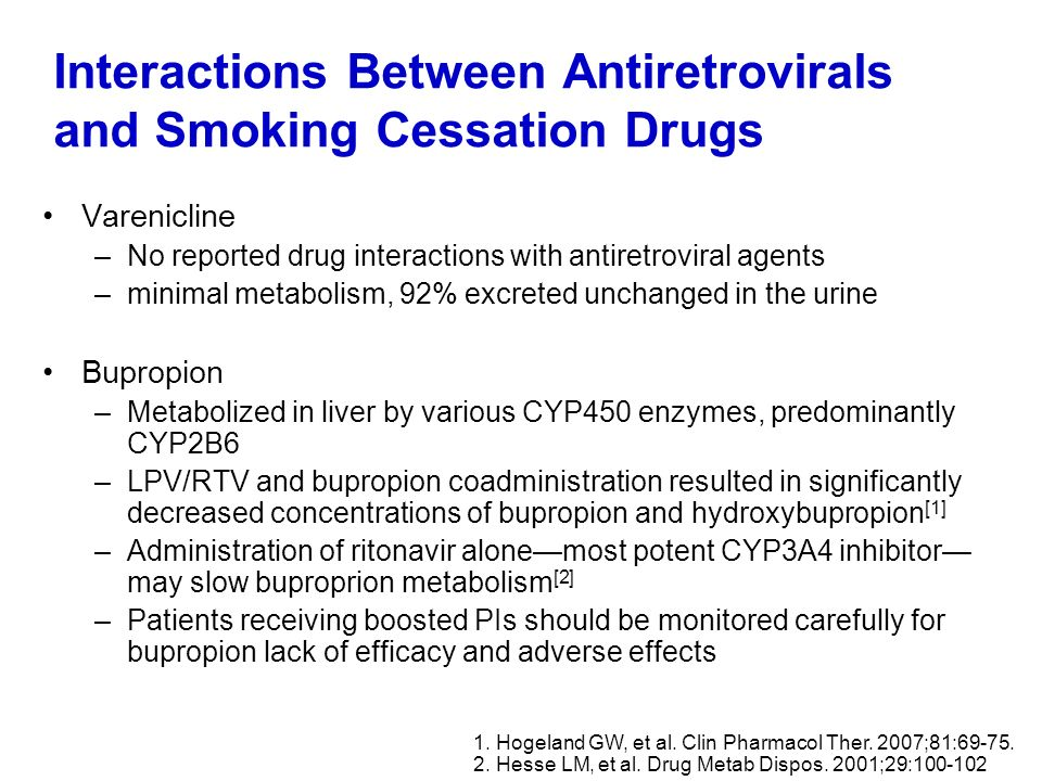 Interactions Between Antiretrovirals and Smoking Cessation Drugs