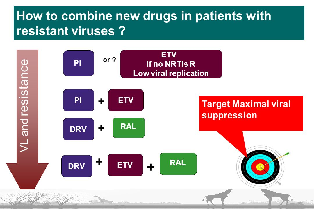 How to combine new drugs in patients with resistant viruses