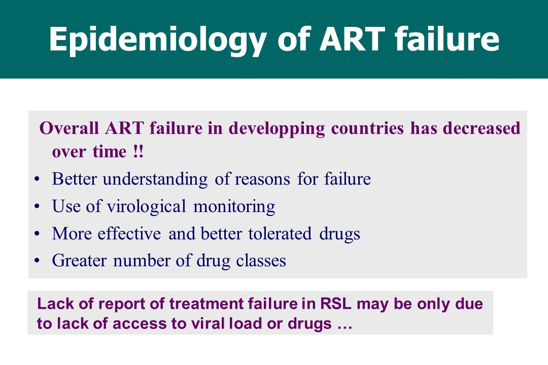 Epidemiology of ART failure