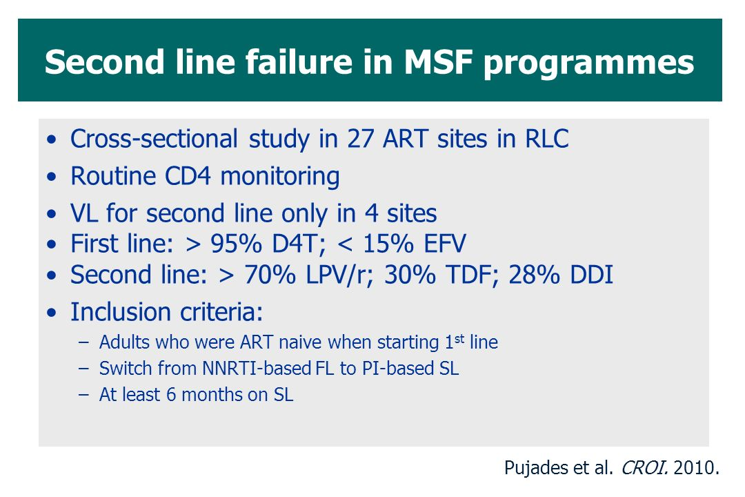 Second line failure in MSF programmes
