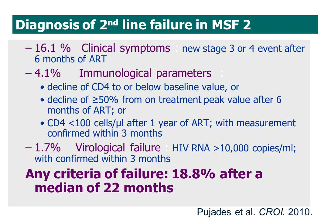 Diagnosis of 2nd line failure in MSF 2