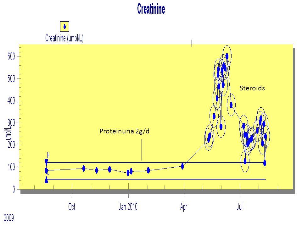 Steroids Proteinuria 2g/d