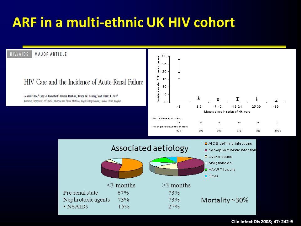 ARF in a multi-ethnic UK HIV cohort