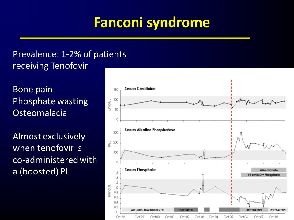 Fanconi syndrome Prevalence: 1-2% of patients receiving Tenofovir