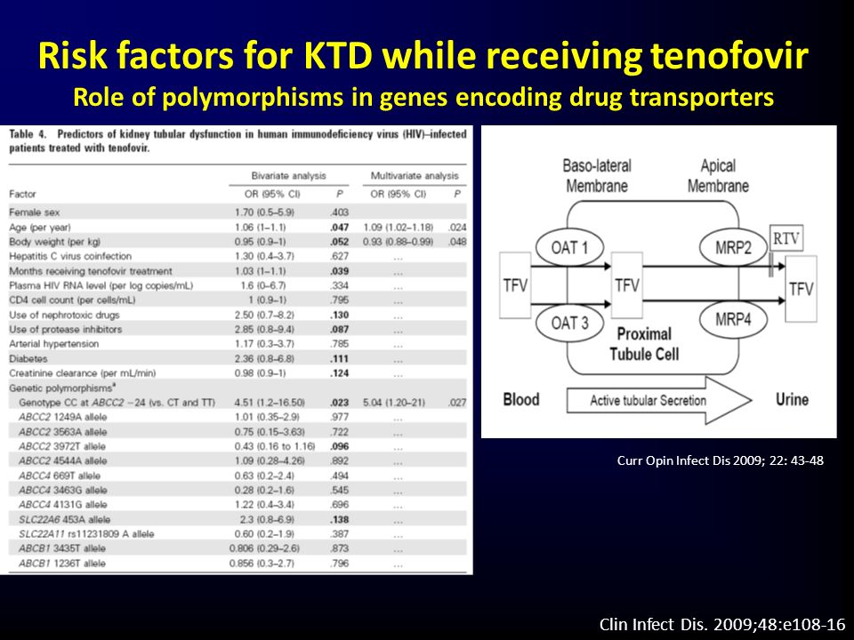 Risk factors for KTD while receiving tenofovir