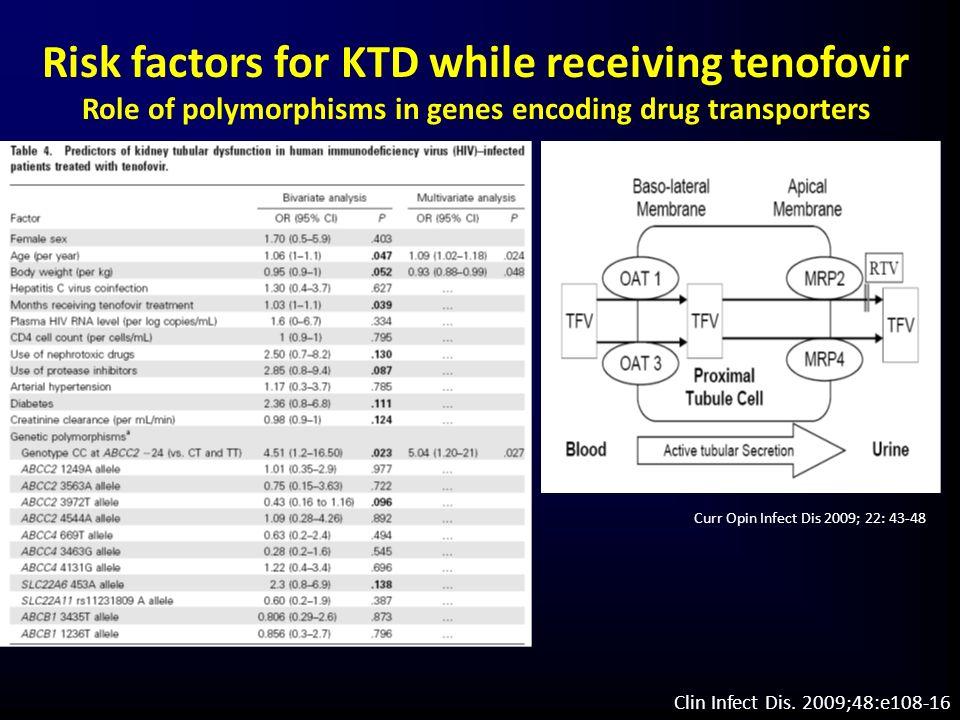 Risk factors for KTD while receiving tenofovir