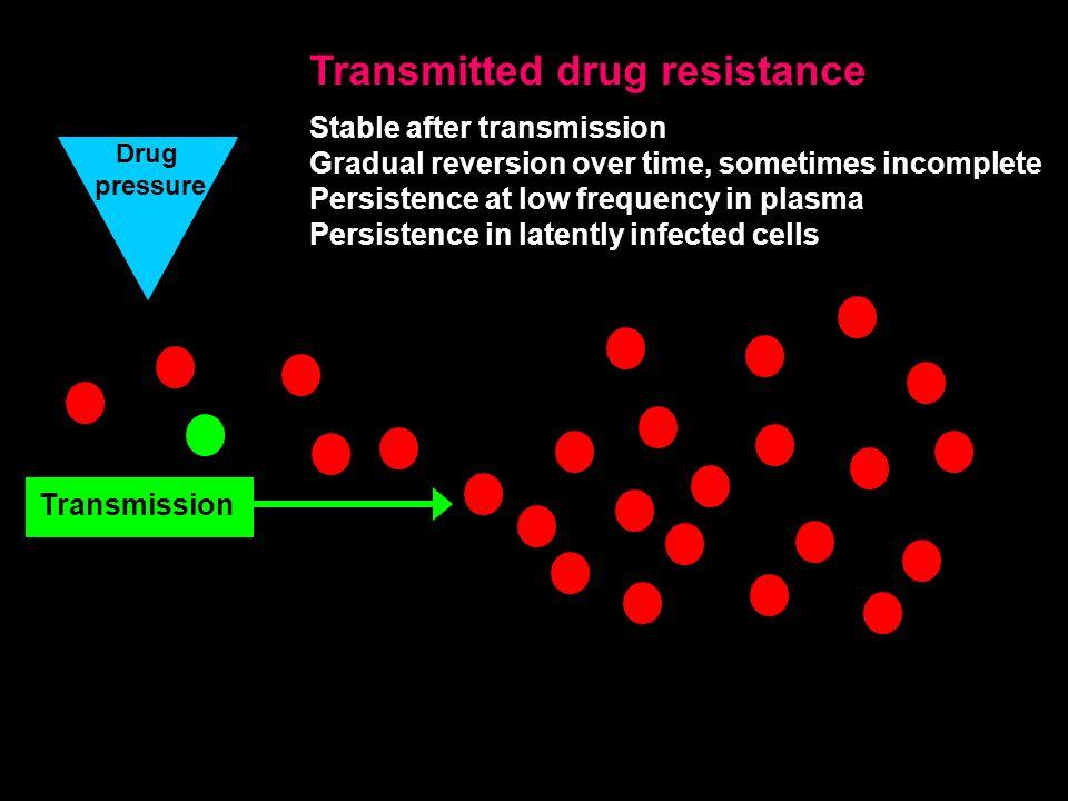 Transmitted drug resistance