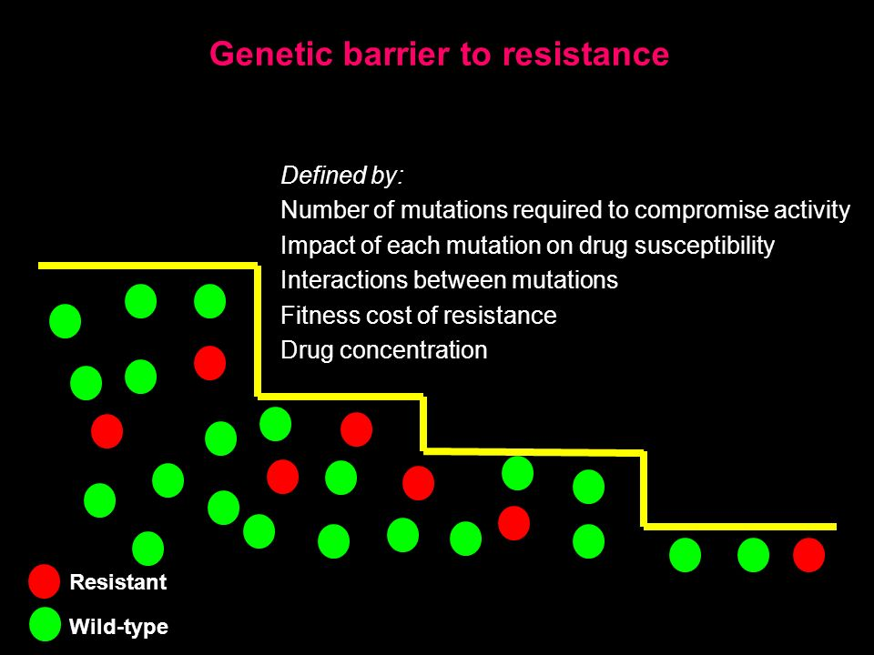 Genetic barrier to resistance