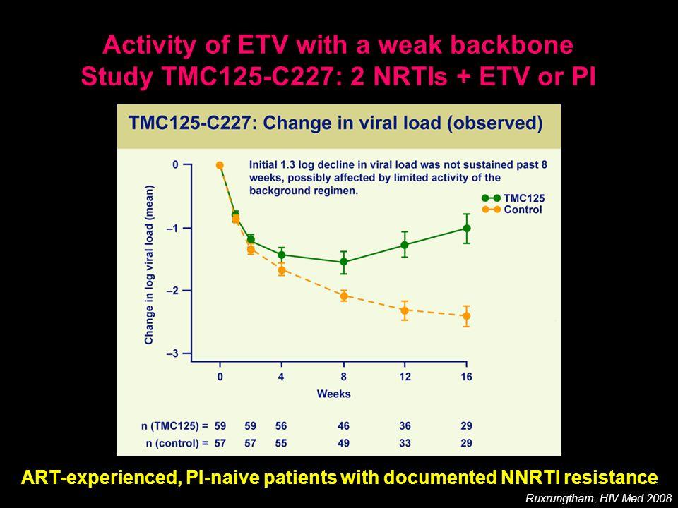 Activity of ETV with a weak backbone Study TMC125-C227: 2 NRTIs + ETV or PI