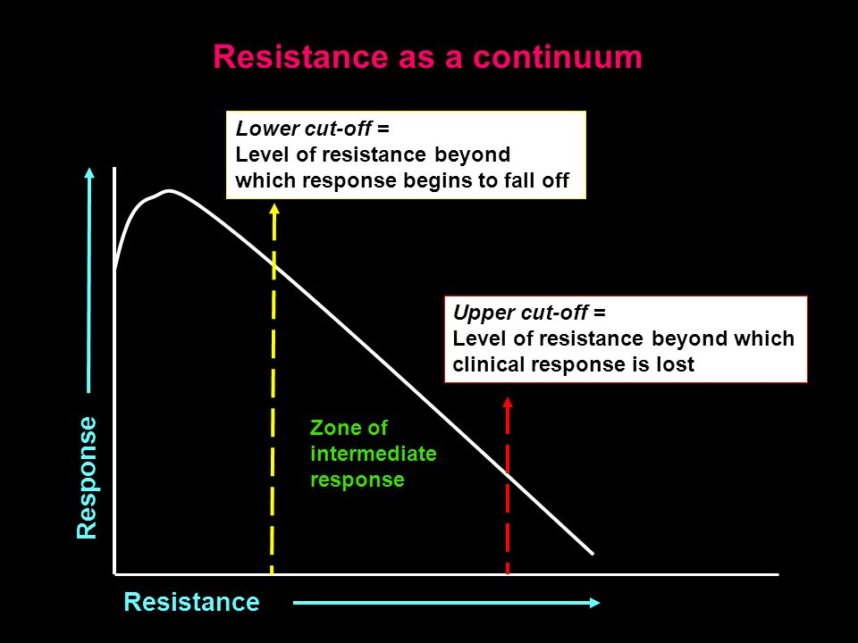 Resistance as a continuum