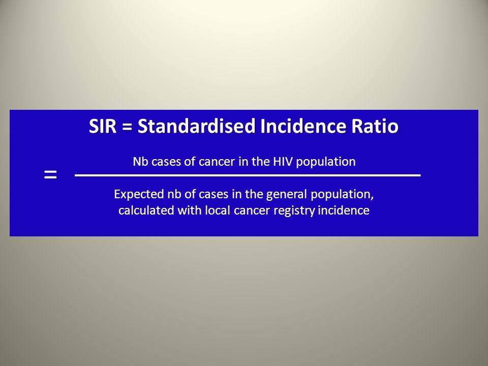 SIR = Standardised Incidence Ratio